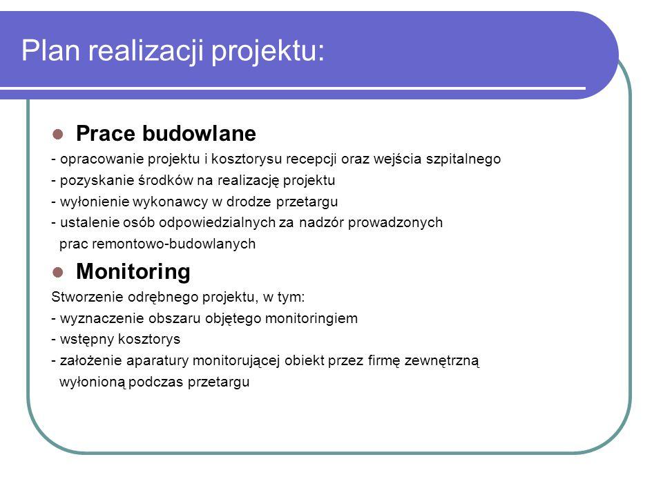 Plan realizacji projektu: Prace budowlane - opracowanie projektu i kosztorysu recepcji oraz wejścia szpitalnego - pozyskanie środków na realizację pro