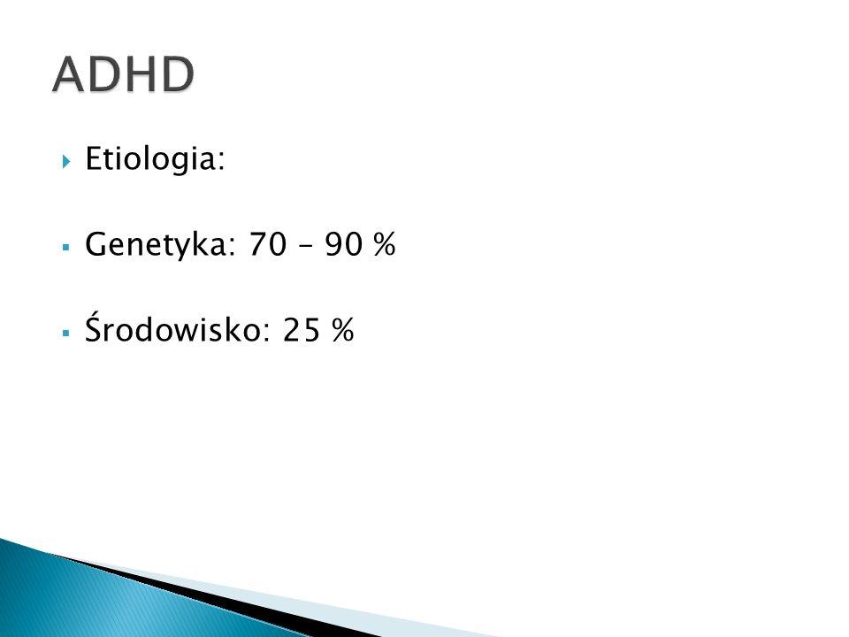 Etiologia: Genetyka: 70 – 90 % Środowisko: 25 %