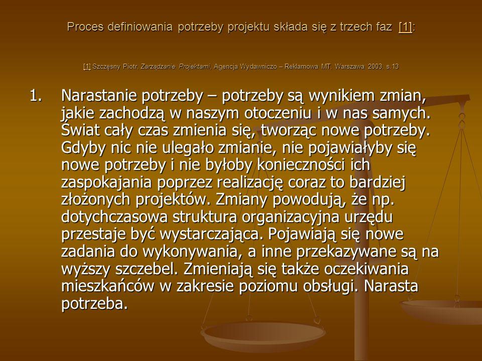 Proces definiowania potrzeby projektu składa się z trzech faz [1]: [1] Szczęsny Piotr, Zarządzanie Projektami, Agencja Wydawniczo – Reklamowa MT, Wars