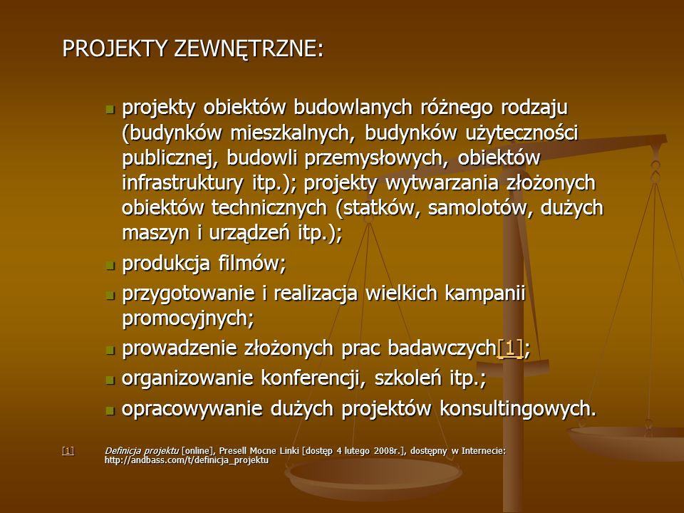 PROJEKTY ZEWNĘTRZNE: projekty obiektów budowlanych różnego rodzaju (budynków mieszkalnych, budynków użyteczności publicznej, budowli przemysłowych, ob