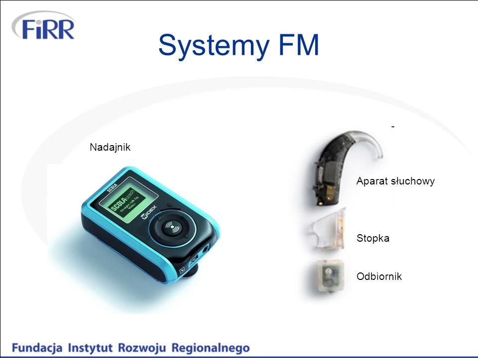 Systemy FM Nadajnik Aparat słuchowy Stopka Odbiornik