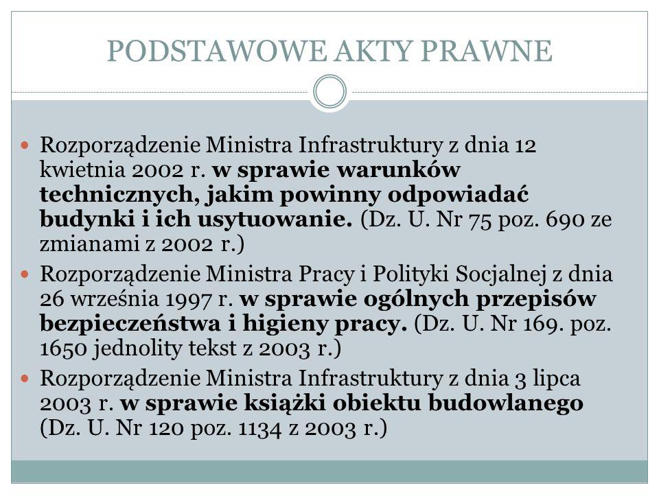 PODSTAWOWE AKTY PRAWNE Rozporządzenie Ministra Infrastruktury z dnia 12 kwietnia 2002 r. w sprawie warunków technicznych, jakim powinny odpowiadać bud