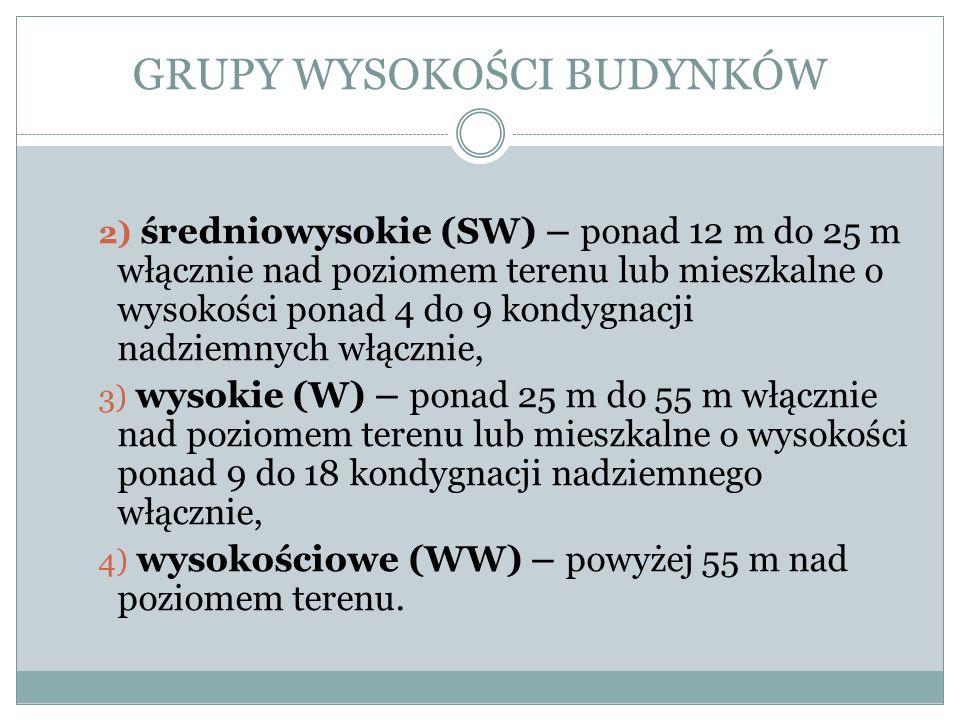 GRUPY WYSOKOŚCI BUDYNKÓW 2) średniowysokie (SW) – ponad 12 m do 25 m włącznie nad poziomem terenu lub mieszkalne o wysokości ponad 4 do 9 kondygnacji