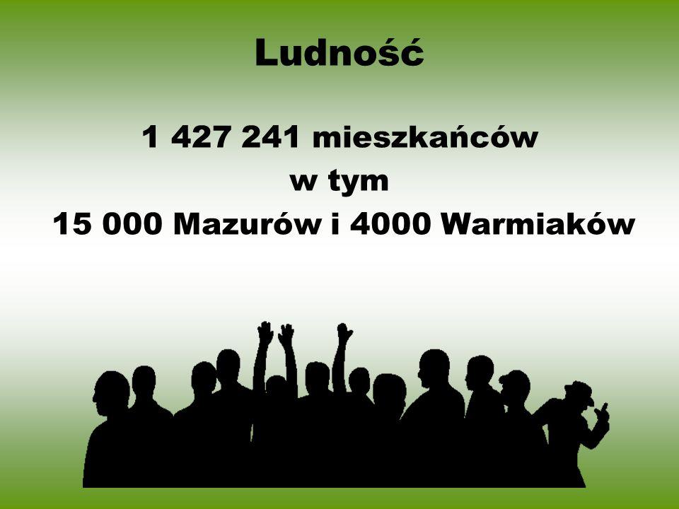 Ludność 1 427 241 mieszkańców w tym 15 000 Mazurów i 4000 Warmiaków