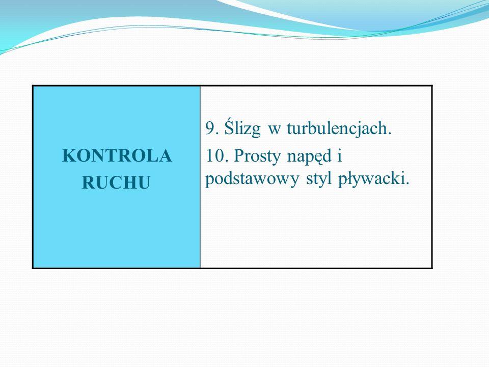 KONTROLA RUCHU 9. Ślizg w turbulencjach. 10. Prosty napęd i podstawowy styl pływacki.