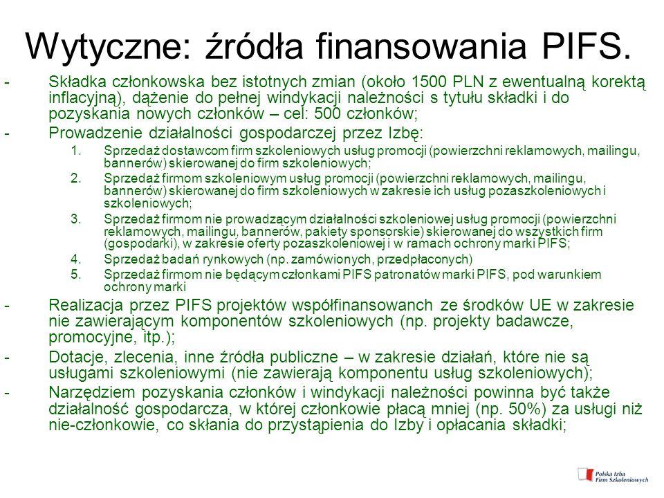Wytyczne: źródła finansowania PIFS. -Składka członkowska bez istotnych zmian (około 1500 PLN z ewentualną korektą inflacyjną), dążenie do pełnej windy