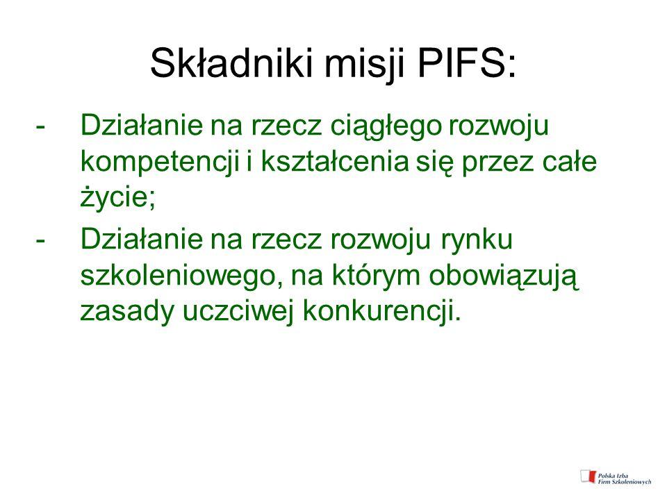 Składniki misji PIFS: -Działanie na rzecz ciągłego rozwoju kompetencji i kształcenia się przez całe życie; -Działanie na rzecz rozwoju rynku szkolenio