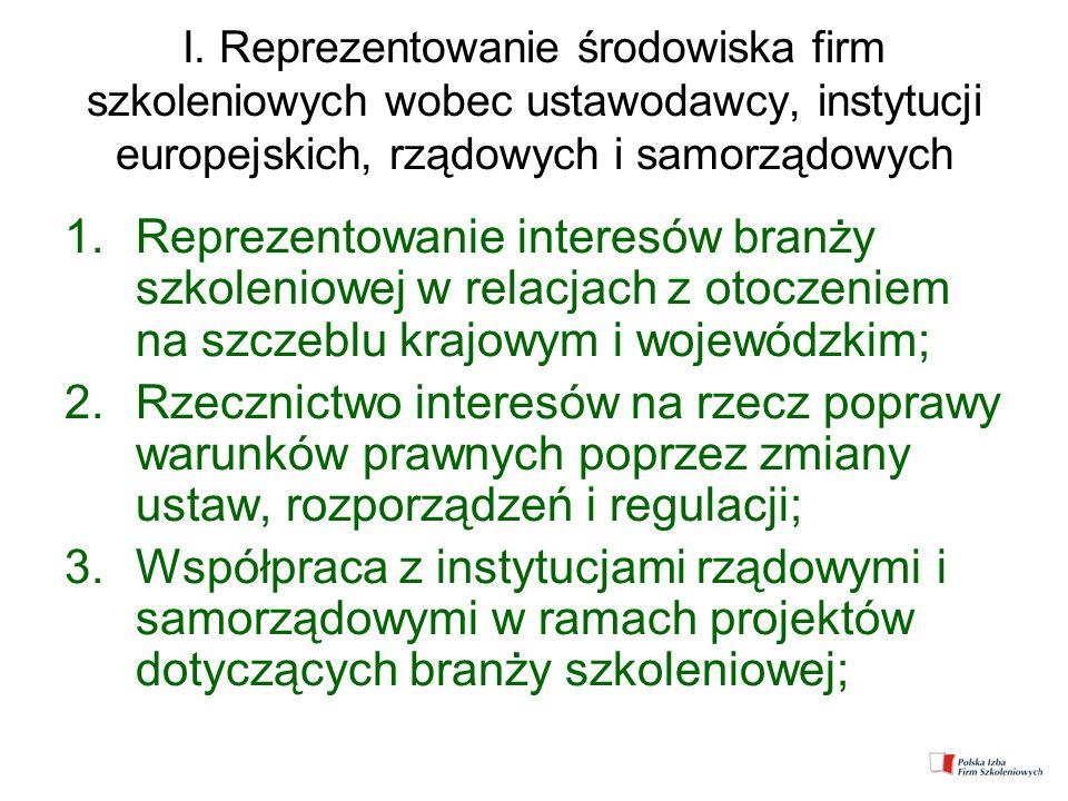 I. Reprezentowanie środowiska firm szkoleniowych wobec ustawodawcy, instytucji europejskich, rządowych i samorządowych 1.Reprezentowanie interesów bra