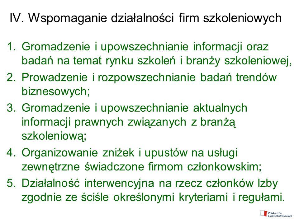 IV. Wspomaganie działalności firm szkoleniowych 1.Gromadzenie i upowszechnianie informacji oraz badań na temat rynku szkoleń i branży szkoleniowej, 2.