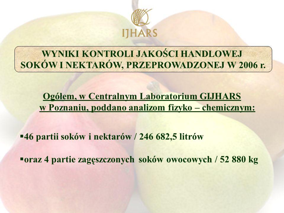 Ogółem, w Centralnym Laboratorium GIJHARS w Poznaniu, poddano analizom fizyko – chemicznym: WYNIKI KONTROLI JAKOŚCI HANDLOWEJ SOKÓW I NEKTARÓW, PRZEPROWADZONEJ W 2006 r.