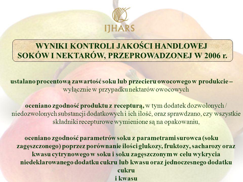 ustalano procentową zawartość soku lub przecieru owocowego w produkcie – wyłącznie w przypadku nektarów owocowych oceniano zgodność produktu z recepturą, w tym dodatek dozwolonych / niedozwolonych substancji dodatkowych i ich ilość, oraz sprawdzano, czy wszystkie składniki recepturowe wymienione są na opakowaniu, oceniano zgodność parametrów soku z parametrami surowca (soku zagęszczonego) poprzez porównanie ilości glukozy, fruktozy, sacharozy oraz kwasu cytrynowego w soku i soku zagęszczonym w celu wykrycia niedeklarowanego dodatku cukru lub kwasu oraz jednoczesnego dodatku cukru i kwasu WYNIKI KONTROLI JAKOŚCI HANDLOWEJ SOKÓW I NEKTARÓW, PRZEPROWADZONEJ W 2006 r.