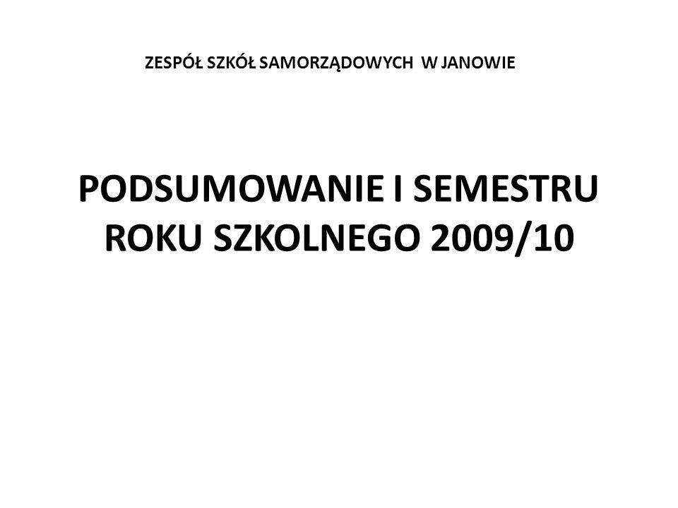 PODSUMOWANIE I SEMESTRU ROKU SZKOLNEGO 2009/10 ZESPÓŁ SZKÓŁ SAMORZĄDOWYCH W JANOWIE
