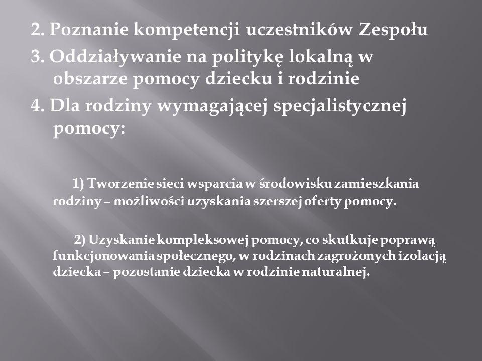 2.Poznanie kompetencji uczestników Zespołu 3.