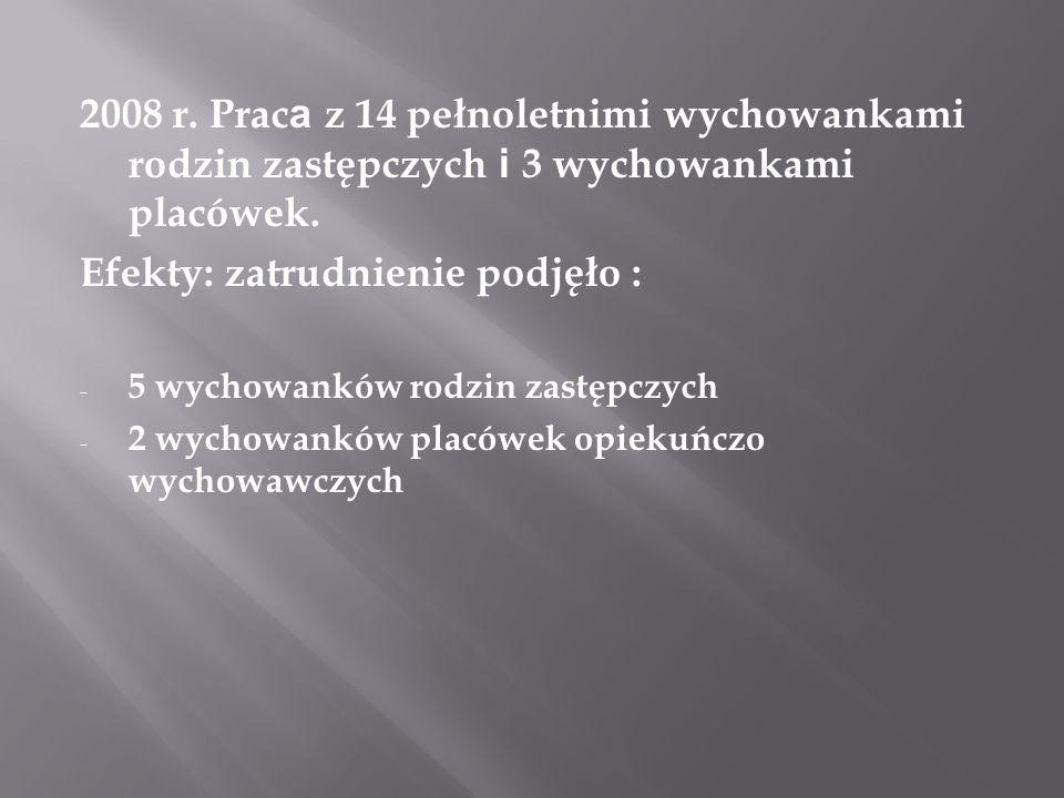 2008 r.Prac a z 14 pełnoletnimi wychowankami rodzin zastępczych i 3 wychowankami placówek.