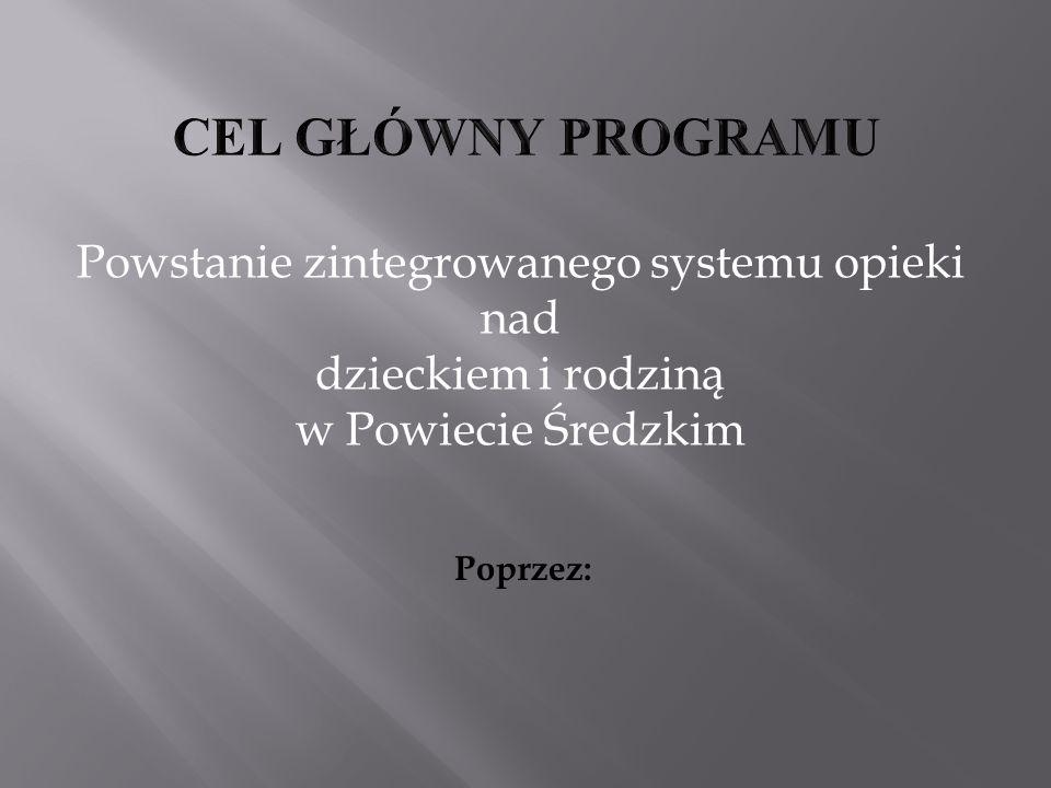 Powstanie zintegrowanego systemu opieki nad dzieckiem i rodziną w Powiecie Średzkim Poprzez:
