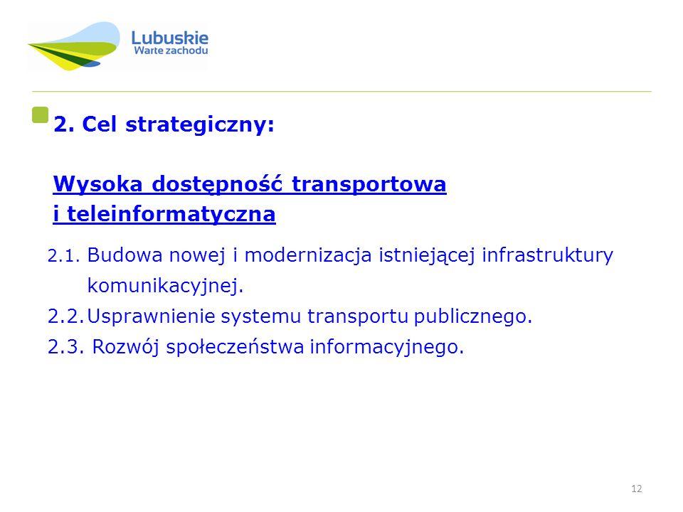 12 2. Cel strategiczny: Wysoka dostępność transportowa i teleinformatyczna 2.1. Budowa nowej i modernizacja istniejącej infrastruktury komunikacyjnej.