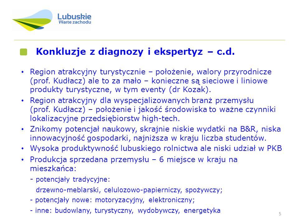6 Produkcja sprzedana przemysłu ogółem w mln zł (podmioty o liczbie pracujących>9) w województwie lubuskim (wg sekcji PKD w 2005 i 2009 roku).