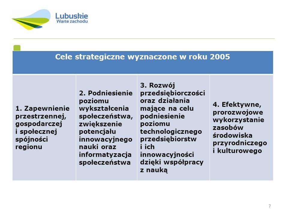 8 Cel główny: wykorzystanie potencjałów województwa lubuskiego do wzrostu jakości życia, dynamizowania konkurencyjnej gospodarki, zwiększenia spójności regionu oraz efektywnego zarządzania jego rozwojem.