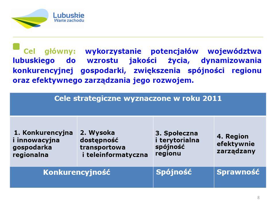 8 Cel główny: wykorzystanie potencjałów województwa lubuskiego do wzrostu jakości życia, dynamizowania konkurencyjnej gospodarki, zwiększenia spójnośc