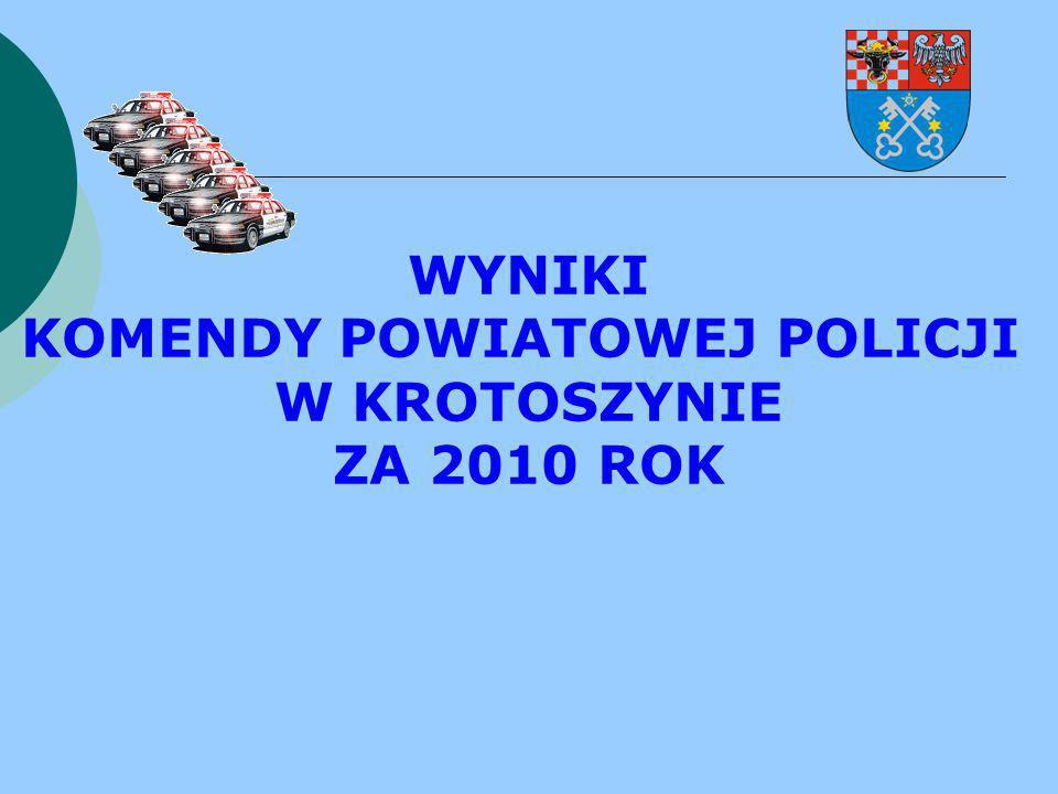WYNIKI KOMENDY POWIATOWEJ POLICJI W KROTOSZYNIE ZA 2010 ROK
