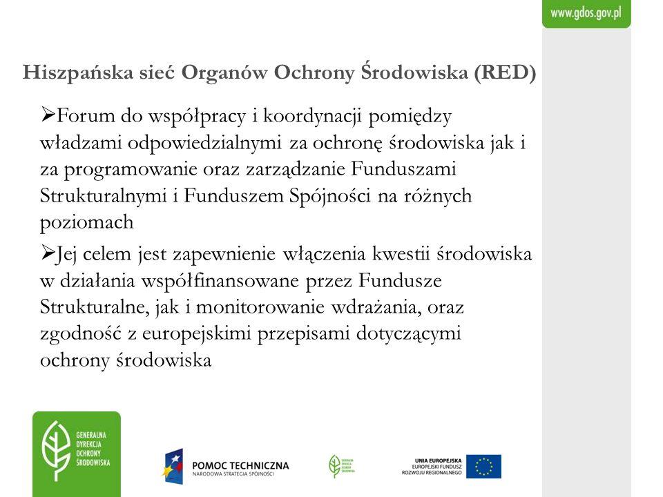 Hiszpańska sieć Organów Ochrony Środowiska (RED) Forum do współpracy i koordynacji pomiędzy władzami odpowiedzialnymi za ochronę środowiska jak i za p