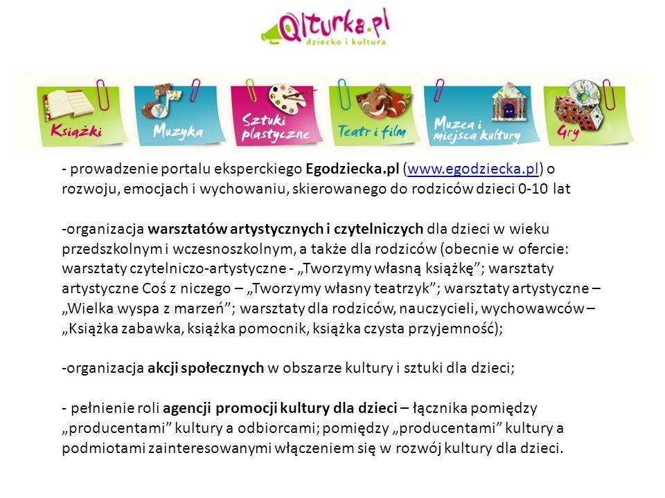 - prowadzenie portalu eksperckiego Egodziecka.pl (www.egodziecka.pl) o rozwoju, emocjach i wychowaniu, skierowanego do rodziców dzieci 0-10 latwww.ego