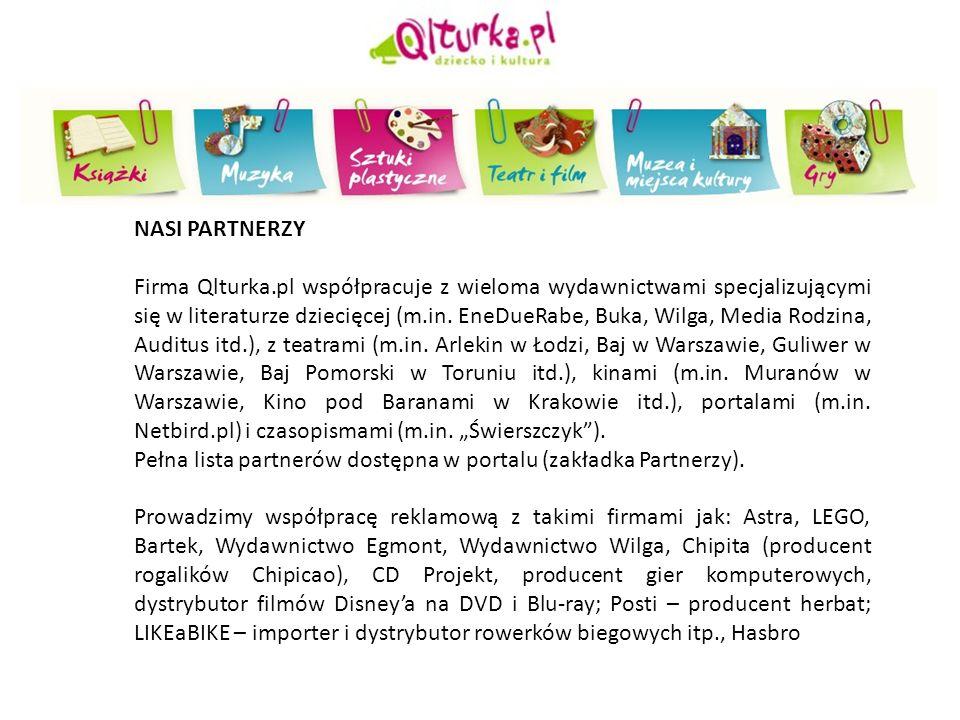 NASI PARTNERZY Firma Qlturka.pl współpracuje z wieloma wydawnictwami specjalizującymi się w literaturze dziecięcej (m.in. EneDueRabe, Buka, Wilga, Med