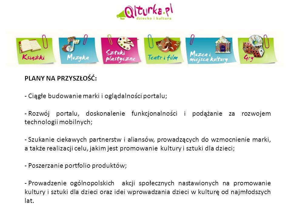 NASI CZYTELNICY 96 % - kobiety 81 % - z wyższym wykształceniem 81 % - w wieku 26-45 lat 79 % - zainteresowane zakupem rekomendowanych przez nasz portal produktów i usług 53 % - poszukujące rekomendacji produktów i usług dla dzieci Dane na podstawie badania ankietowego, przeprowadzonego na próbie 324 Czytelników portalu Qlturka.pl
