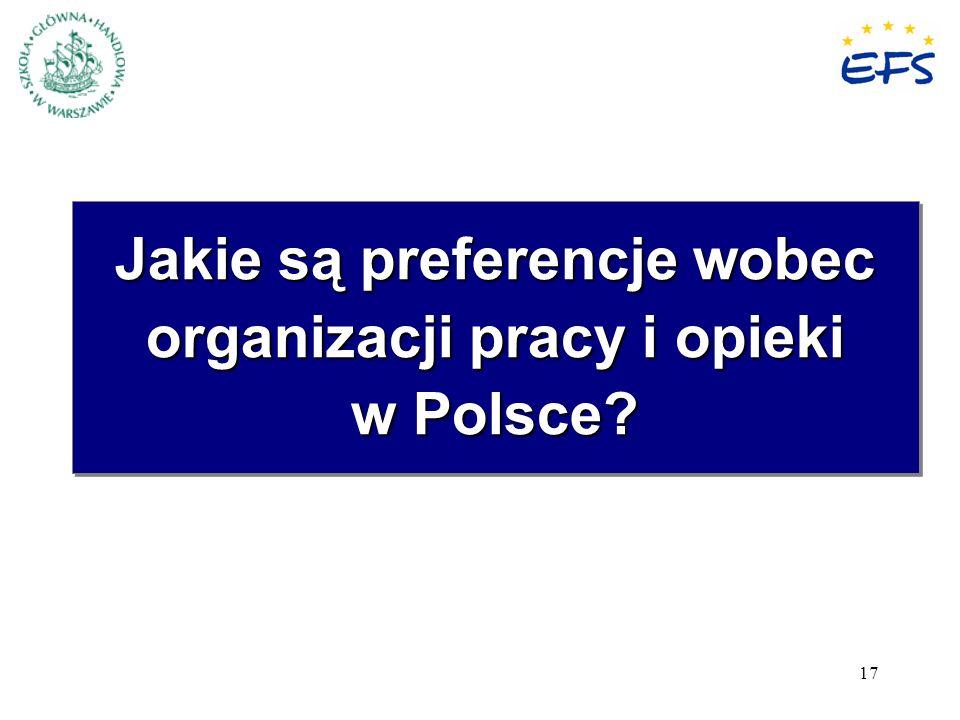 17 Jakie są preferencje wobec organizacji pracy i opieki w Polsce?