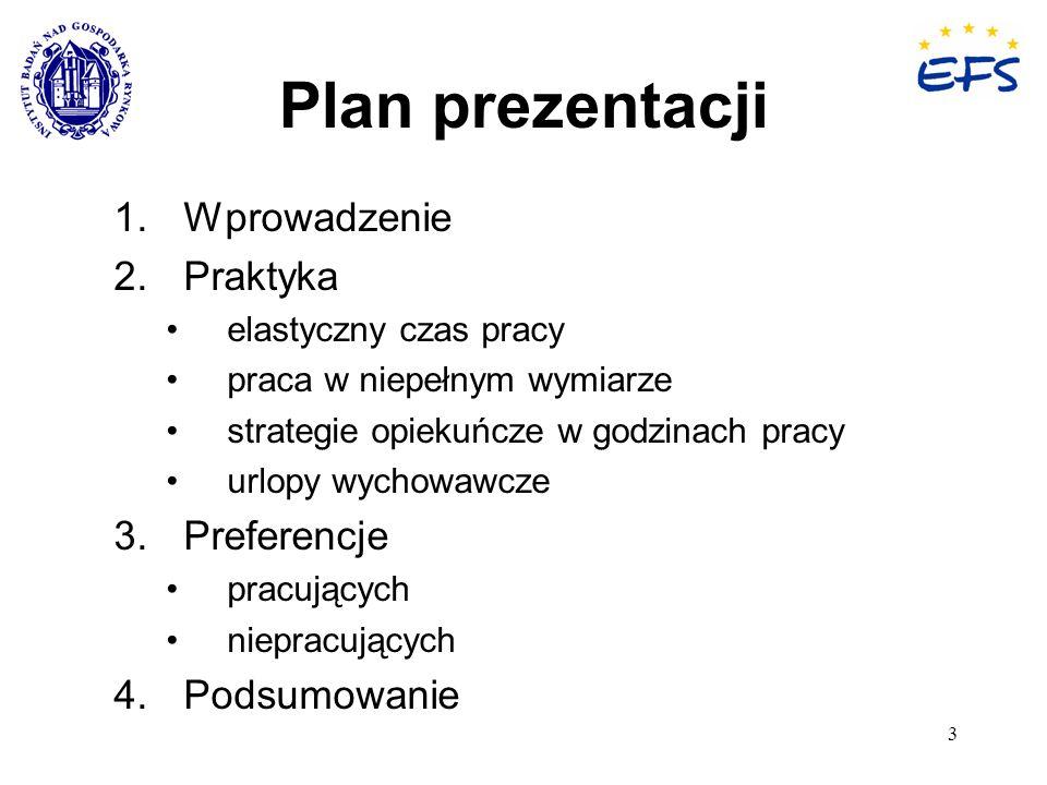 3 Plan prezentacji 1.Wprowadzenie 2.Praktyka elastyczny czas pracy praca w niepełnym wymiarze strategie opiekuńcze w godzinach pracy urlopy wychowawcz