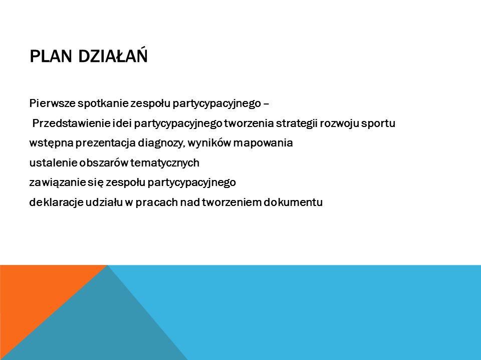 PLAN DZIAŁAŃ Pierwsze spotkanie zespołu partycypacyjnego – Przedstawienie idei partycypacyjnego tworzenia strategii rozwoju sportu wstępna prezentacja