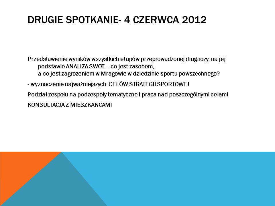 DRUGIE SPOTKANIE- 4 CZERWCA 2012 Przedstawienie wyników wszystkich etapów przeprowadzonej diagnozy, na jej podstawie ANALIZA SWOT – co jest zasobem, a