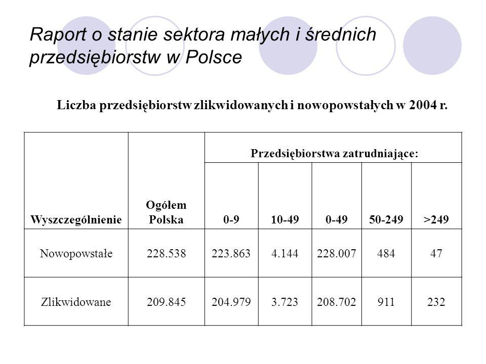 Raport o stanie sektora małych i średnich przedsiębiorstw w Polsce Wyszczególnienie Ogółem Polska Przedsiębiorstwa zatrudniające: 0-910-490-4950-249>2