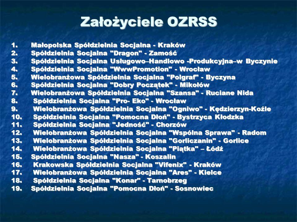 Założyciele OZRSS 1.Małopolska Spółdzielnia Socjalna - Kraków 2.Spółdzielnia Socjalna