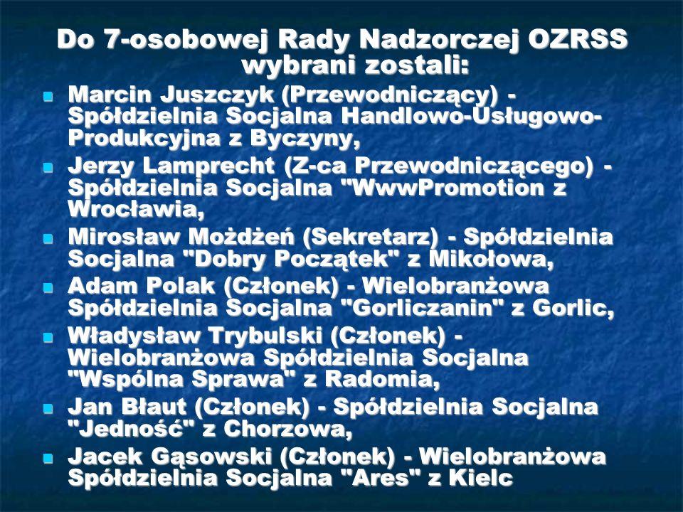 Do 7-osobowej Rady Nadzorczej OZRSS wybrani zostali: Marcin Juszczyk (Przewodniczący) - Spółdzielnia Socjalna Handlowo-Usługowo- Produkcyjna z Byczyny