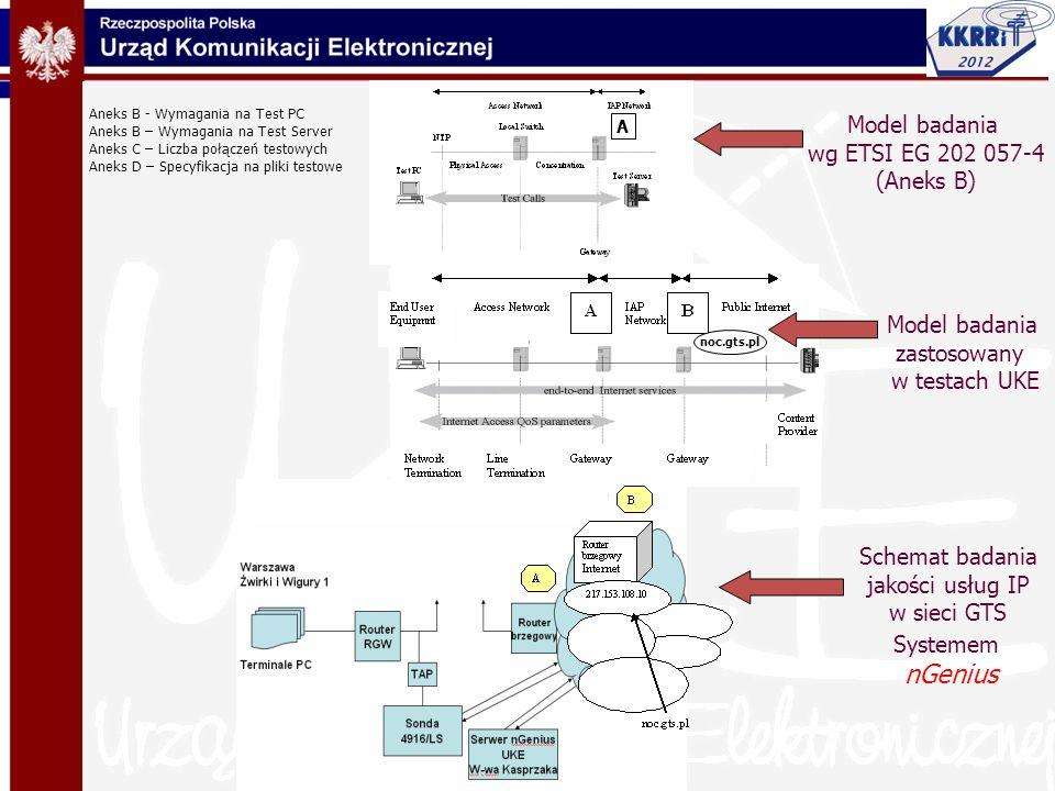 Model badania wg ETSI EG 202 057-4 (Aneks B) Schemat badania jakości usług IP w sieci GTS Systemem nGenius A Model badania zastosowany w testach UKE A