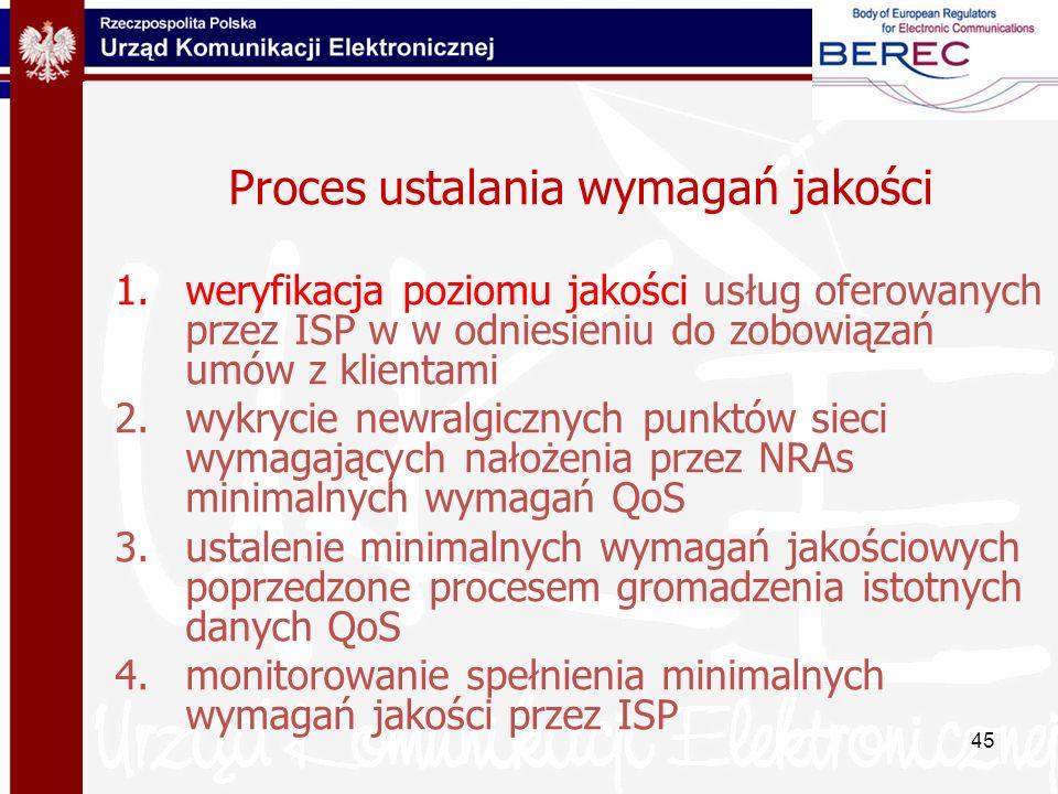 45 Proces ustalania wymagań jakości 1.weryfikacja poziomu jakości usług oferowanych przez ISP w w odniesieniu do zobowiązań umów z klientami 2.wykryci