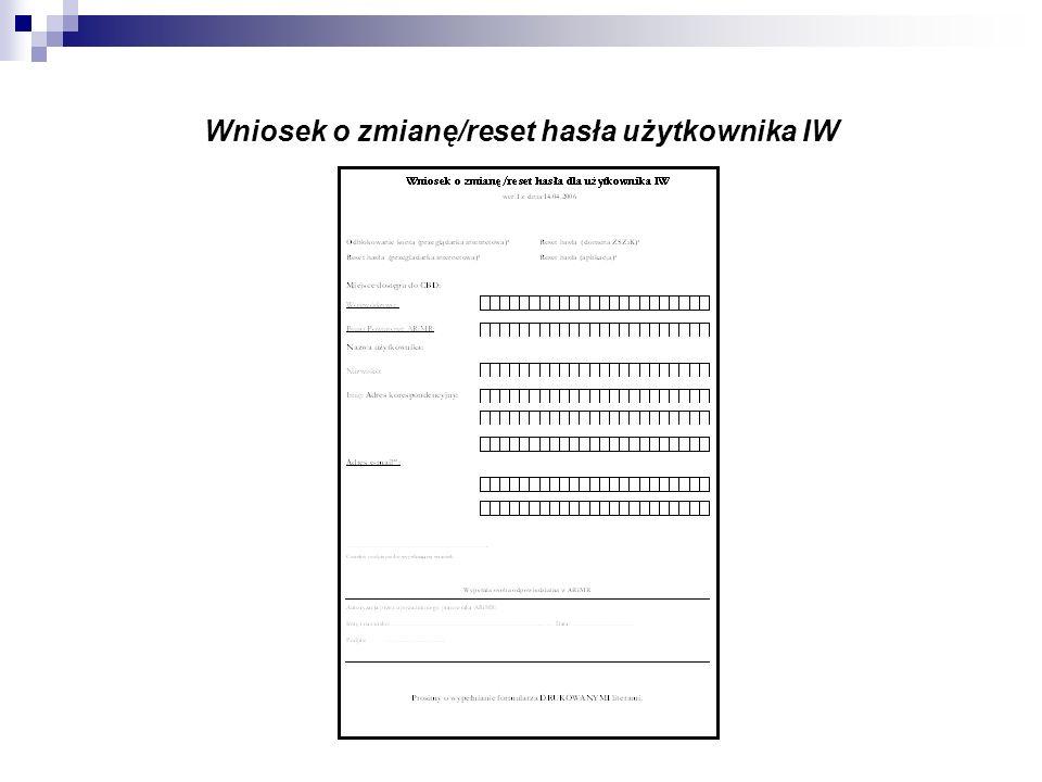 Wniosek o zmianę/reset hasła użytkownika IW