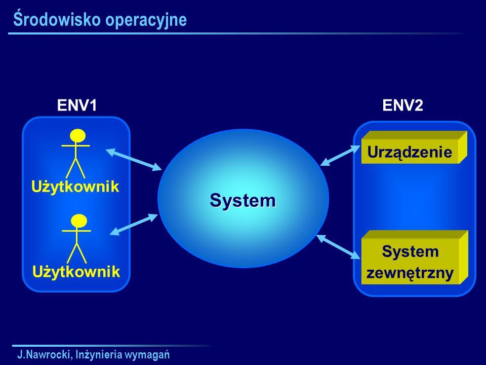 J.Nawrocki, Inżynieria wymagań Środowisko operacyjne System Użytkownik ENV1 Urządzenie System zewnętrzny ENV2