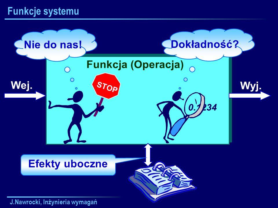 J.Nawrocki, Inżynieria wymagań Funkcje systemu STOP 0.1234 Funkcja (Operacja) Nie do nas! Dokładność? Efekty uboczne Wej. Wyj.