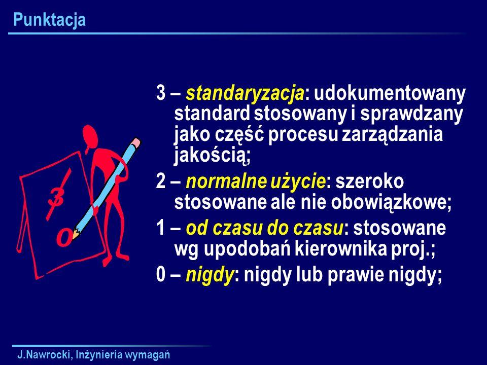 J.Nawrocki, Inżynieria wymagań Punktacja 3 – standaryzacja : udokumentowany standard stosowany i sprawdzany jako część procesu zarządzania jakością; 2