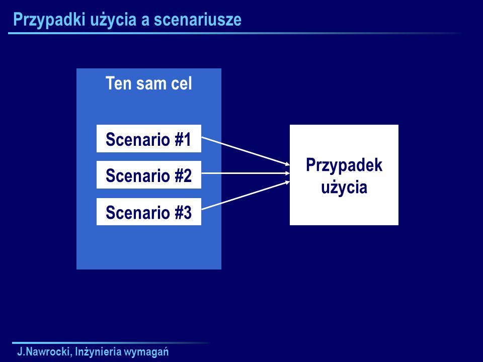 J.Nawrocki, Inżynieria wymagań Ten sam cel Przypadki użycia a scenariusze Scenario #1 Scenario #2 Scenario #3 Przypadek użycia