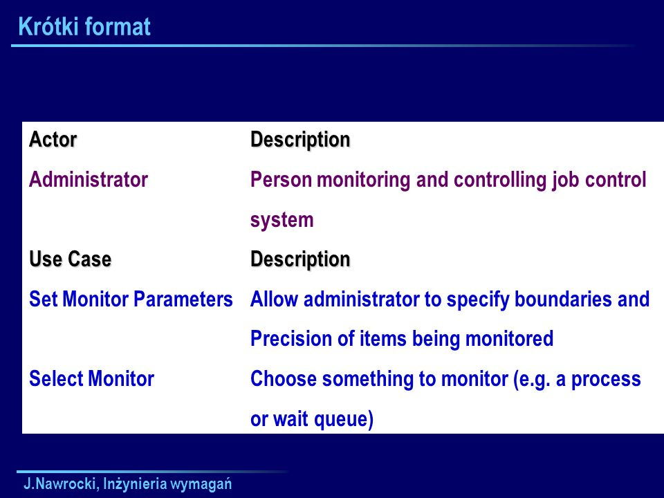J.Nawrocki, Inżynieria wymagań Krótki formatActor Administrator Use Case Set Monitor Parameters Select MonitorDescription Person monitoring and contro