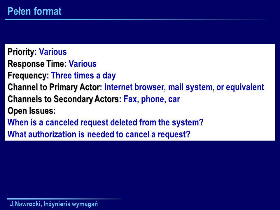 J.Nawrocki, Inżynieria wymagań Pełen format Priority Priority: Various Response Time Response Time: Various Frequency Frequency: Three times a day Cha