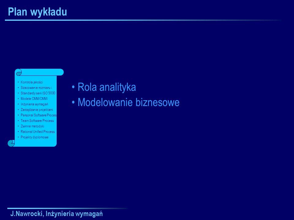J.Nawrocki, Inżynieria wymagań Plan wykładu Rola analityka Modelowanie biznesowe Kontrola jakości Szacowanie rozmiaru i Standardy serii ISO 9000 Model