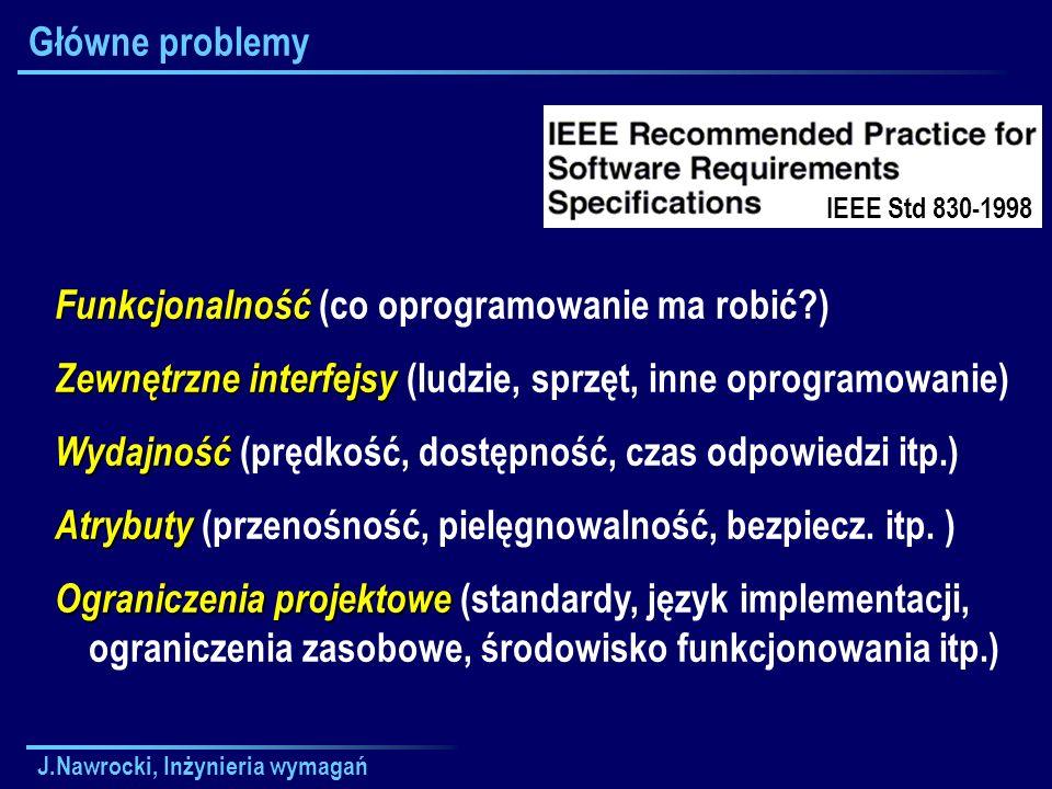 J.Nawrocki, Inżynieria wymagań Główne problemy Funkcjonalność Funkcjonalność (co oprogramowanie ma robić?) Zewnętrzne interfejsy Zewnętrzne interfejsy
