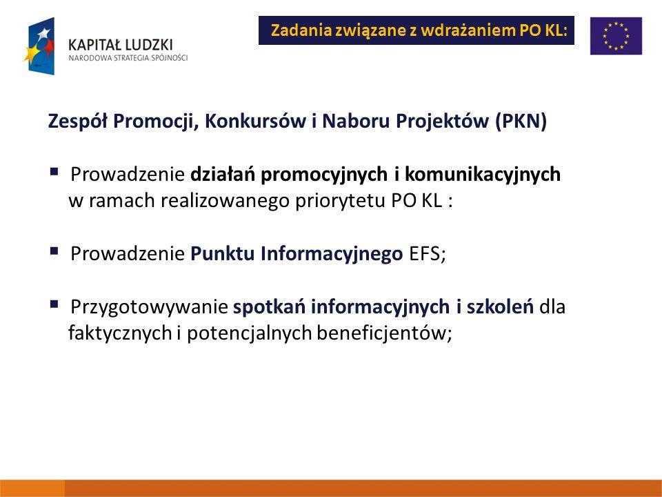 Zadania związane z wdrażaniem PO KL: Zespół Promocji, Konkursów i Naboru Projektów (PKN) Prowadzenie działań promocyjnych i komunikacyjnych w ramach r