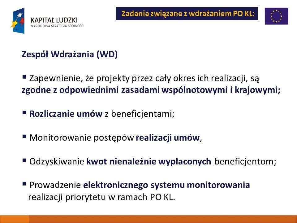 Zadania związane z wdrażaniem PO KL: Zespół Wdrażania (WD) Zapewnienie, że projekty przez cały okres ich realizacji, są zgodne z odpowiednimi zasadami