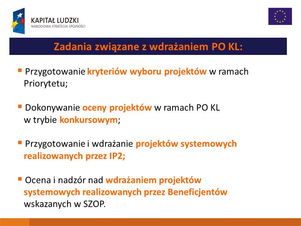 Przygotowanie kryteriów wyboru projektów w ramach Priorytetu; Dokonywanie oceny projektów w ramach PO KL w trybie konkursowym; Przygotowanie i wdrażan