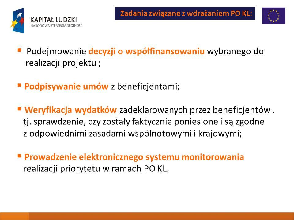 Podejmowanie decyzji o współfinansowaniu wybranego do realizacji projektu ; Podpisywanie umów z beneficjentami; Weryfikacja wydatków zadeklarowanych p